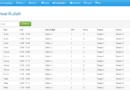 Source Code Algoritma Genetika Penjadwalan dengan PHP dan MySQL